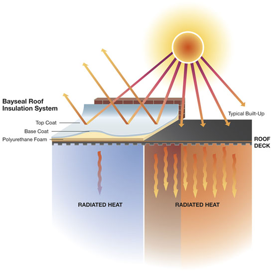 UCSC_Radiant heat_Illus